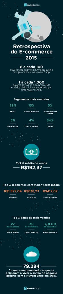 E-commerce_2015-BR_-2